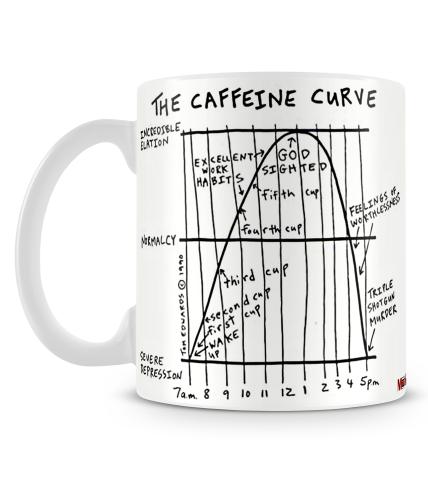Caffeine Curve Mug